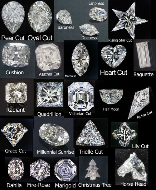 Eretz Elana Types Of Diamond Cuts Amp Shapes