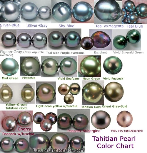 TahitianColor-Chart