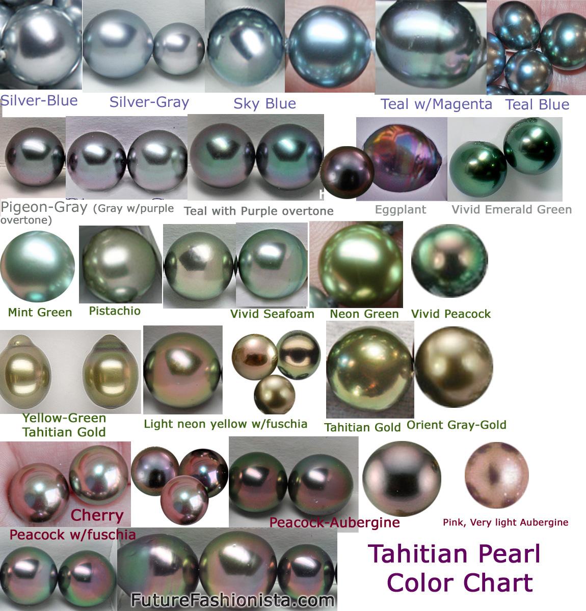 Eretz elana tahitian pearl color chart tahitiancolor chart nvjuhfo Images